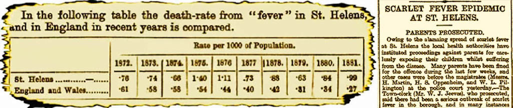 John Spear's report on the continued prevalence of fever in the borough of St.Helens 1885